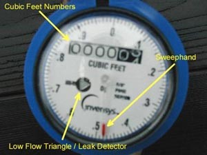 Sweephand - Cubic Feet Numbers - Low Flow TriangleLeak Detector